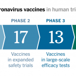 Covid-19 Vaccine Tracker: Latest Updates – The New York Times