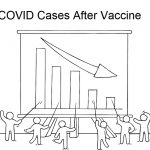 How They Will Make the COVID Vaccine Appear to be Working